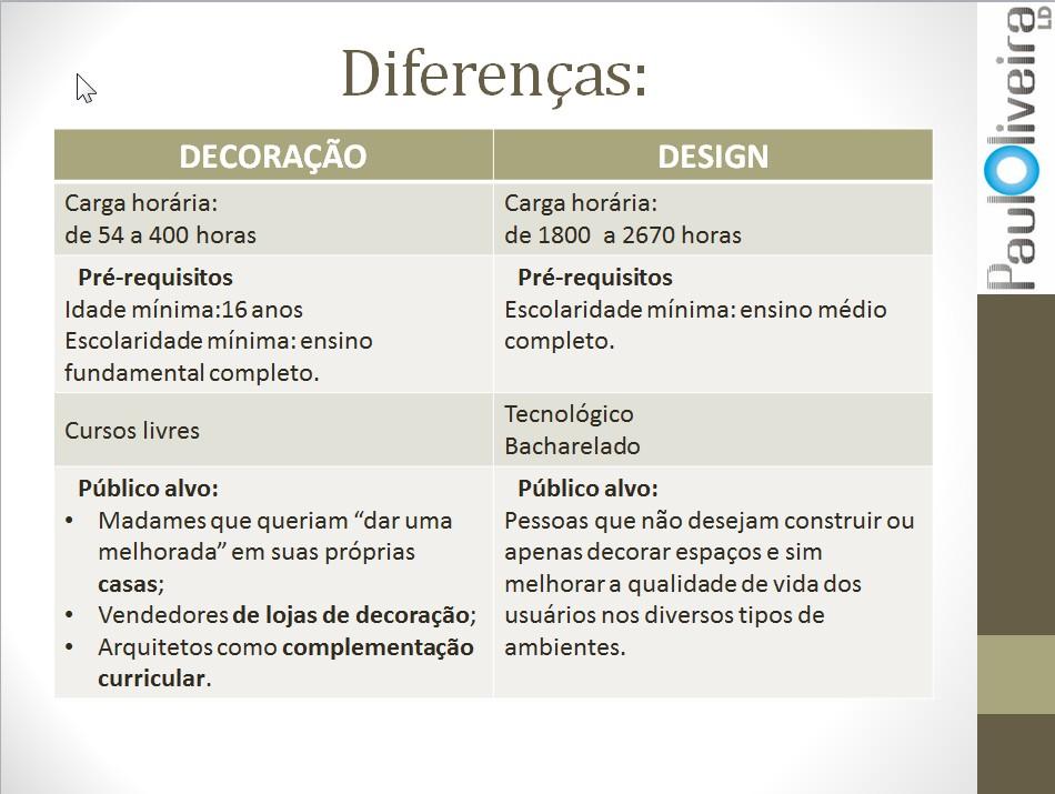 Defesa Da Area Como Design Design Acoes E Criticas