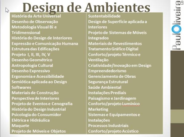curso de decoracao de interiores leiria: é esta a Matriz dos cursos de Design de Interiores/Ambientes